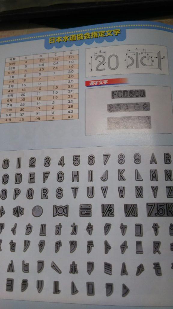 市販品 鋳出し文字